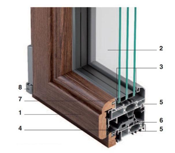 Serr blind serramenti alluminio e legno for Crc serramenti